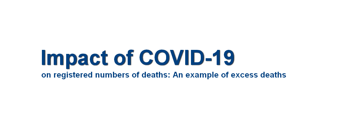 Impact of COVID-19 on registered numbers of deaths: An example of excess deaths