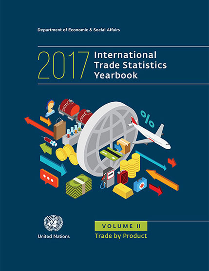 2017 International Trade Statistics Yearbook, Vol. II: Trade by Product