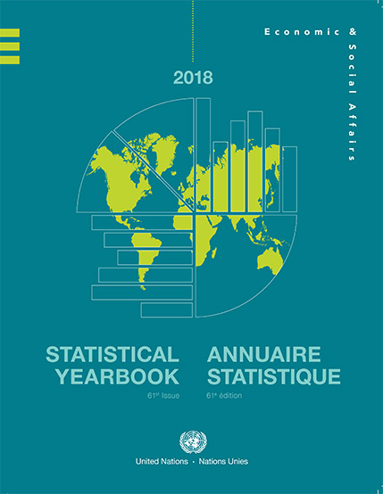Statistical Yearbook - 61st Issue