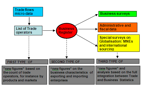 Define international trade system